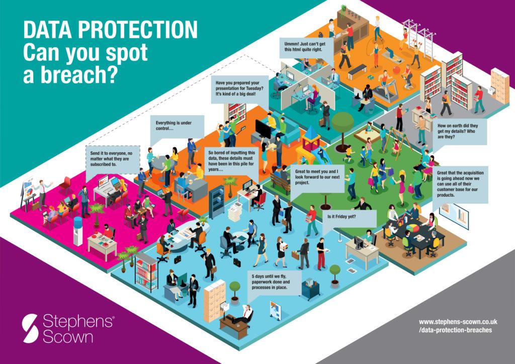 Data Protection Breaches